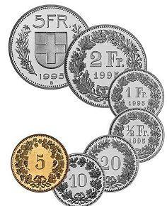 Ile stracą banki na ustawie o frankowiczach?